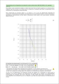 CYPELEC RETIE. Características de los dispositivos de protección contra cortocircuitos (UNE-HD 60364-4-43, apartado 434.5.2)